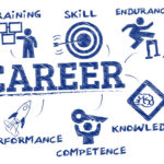 Career Management: A Learned Skill