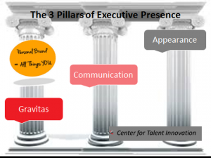 3 pillars of executive presence