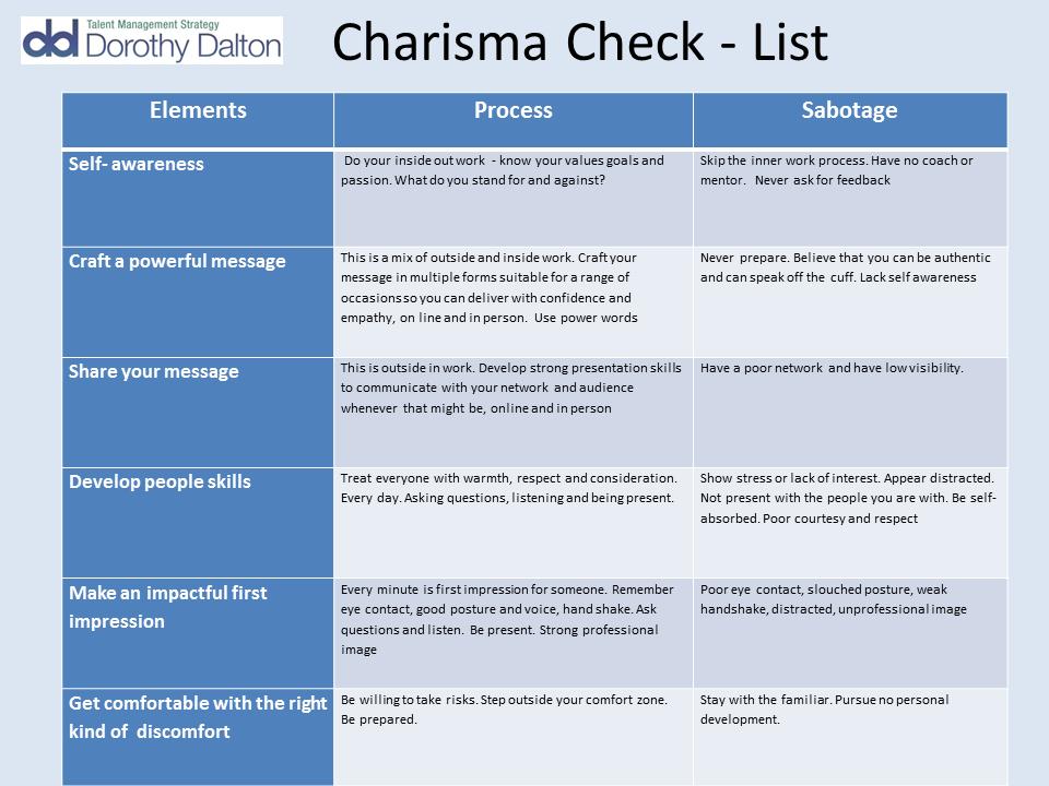 Charisma checklist