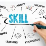 Why upskilling and reskilling are important